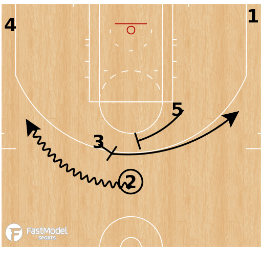 Basketball Play - Houston Rockets - Point Twist
