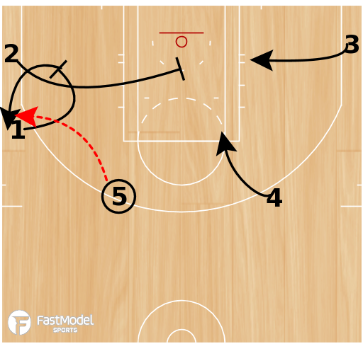 Basketball Play - Heat Elevator for Ray Allen