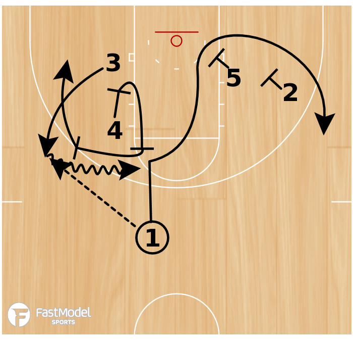 Basketball Play - Play of the Day 05-17-2011: 43 Side
