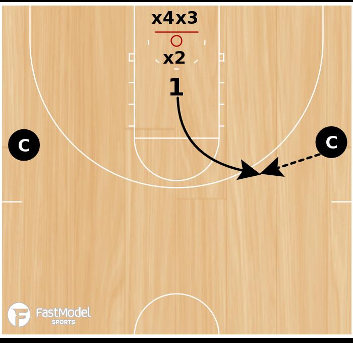 Basketball Play - 21 Token / Live