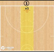Basketball Play - Alley 1v1 Dribbling