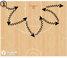 Basketball Play - Arc Retreat Dribbling