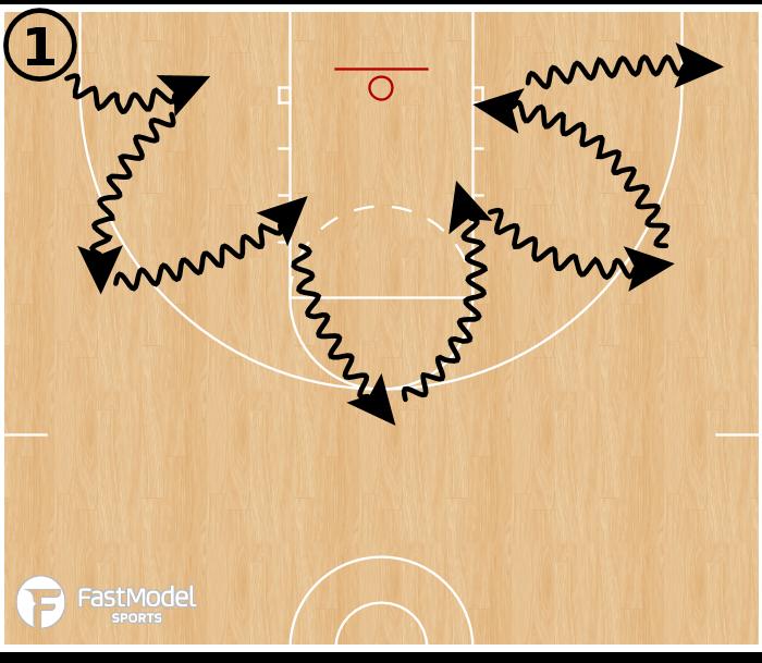 Basketball Play - Arc Retreat Dribbling