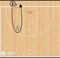 Basketball Play - Turn the Corner Series