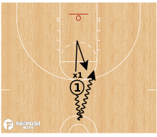 Basketball Play - 1v1 Touch