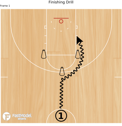 Basketball Play - Finishing Drill