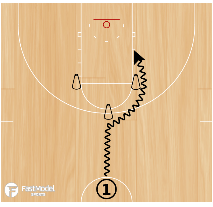 Basketball Play - Finishing Drill