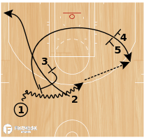Basketball Play - 31 Thru