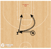 Basketball Play - Pick and Roll Progression