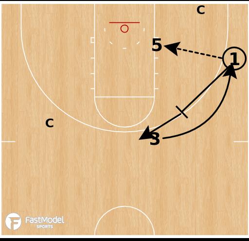Basketball Play - Post Split Shooting