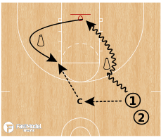 Basketball Play - Celtic Two Ball Series