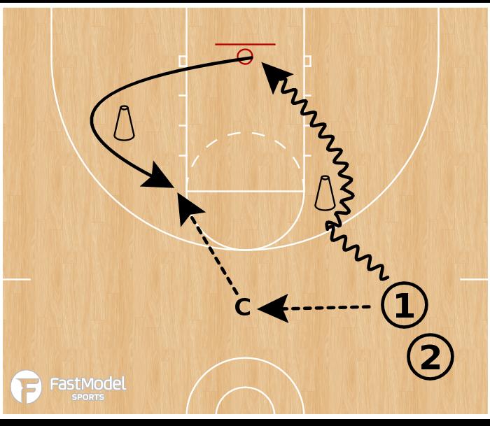 Basketball Play - Celtic Two Ball Series