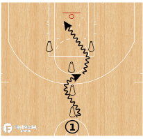 Basketball Play - Cone Dribbling Drill