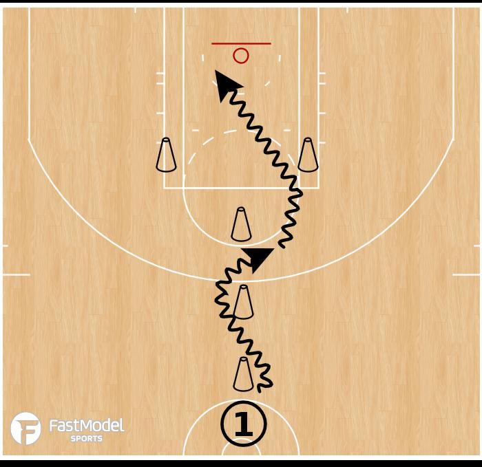 Basketball Play - Cone Dribbling Drill