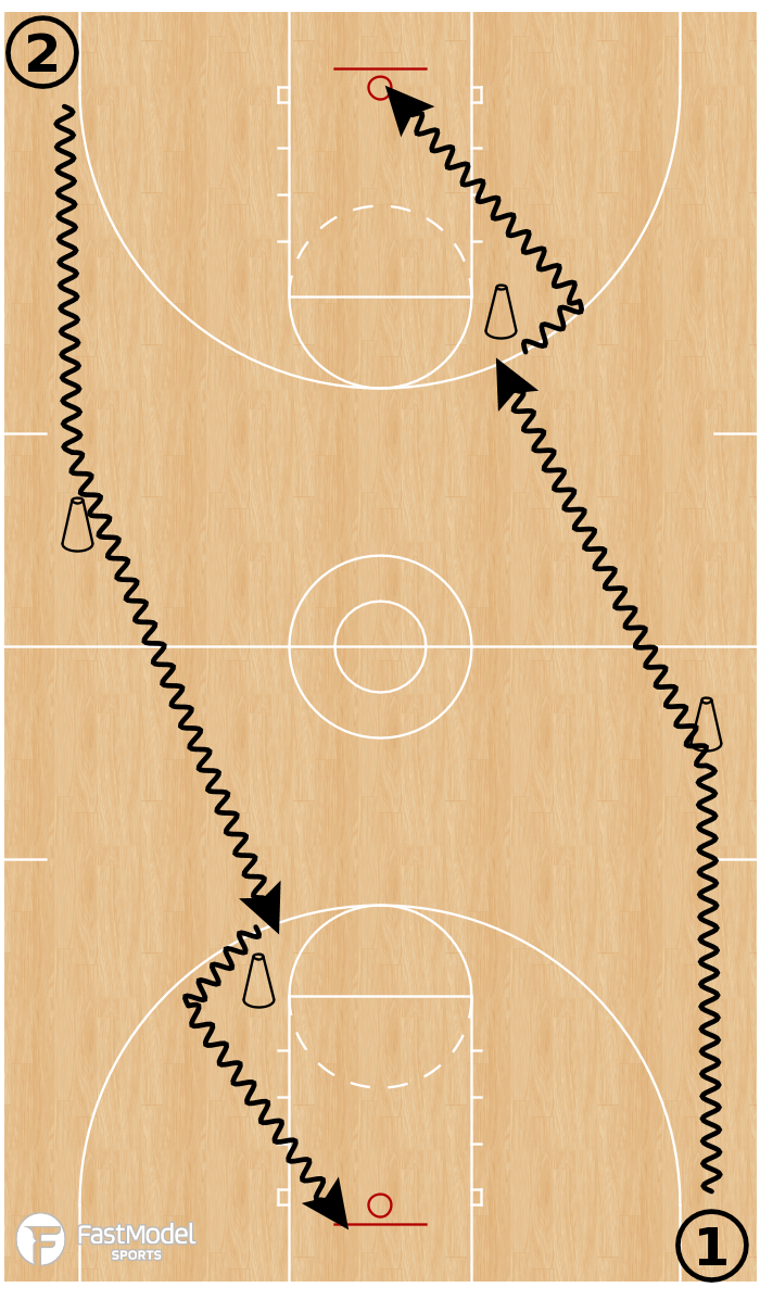 Basketball Play - Cardinal Series