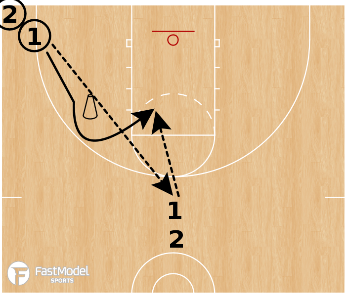 Basketball Play - Ray Allen Series