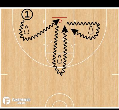Basketball Play - 3 Cone Finishing Drill