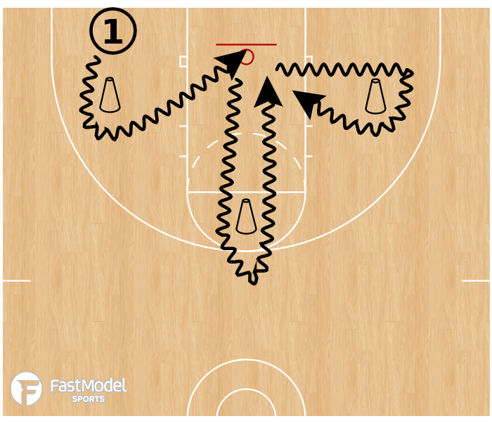 Basketball Play - 3 Cone Finishing Drill