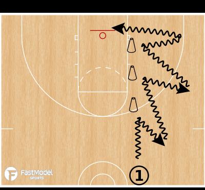Basketball Play - 3 Cone Retreat Drill