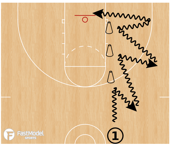 Basketball Play - 3 Cone Retreat Drill