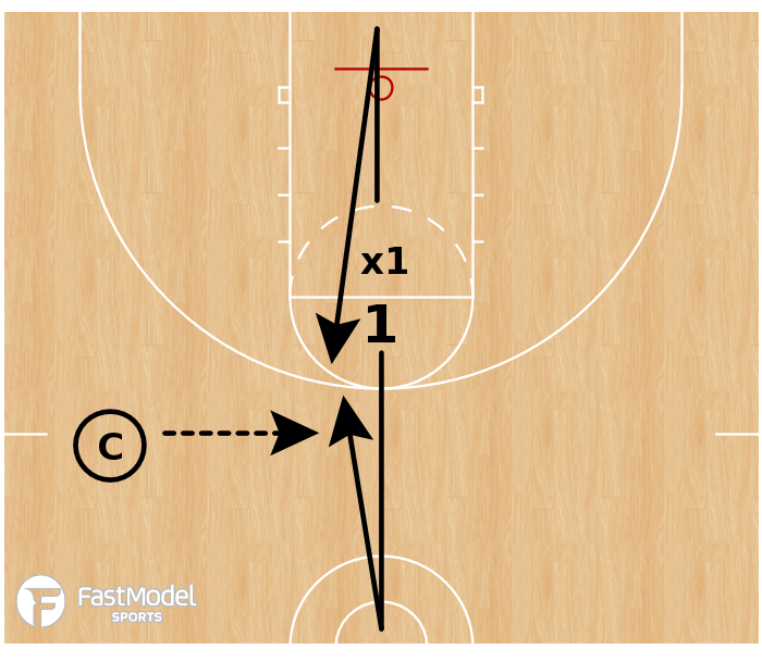 Basketball Play - Oppenheimer Drill - 1v1 Defense