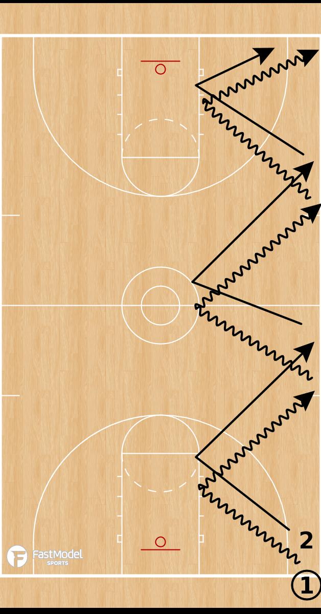 Basketball Play - Zig Zag Series