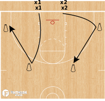 Basketball Play - 1v0 Big Step Defensive Slide Drill (Chair Closeouts)