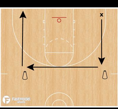 Basketball Play - Defensive Close-Slide-Backpedal