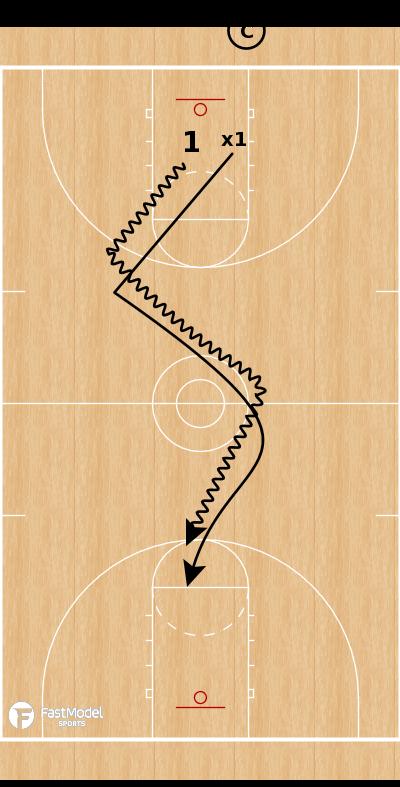 Basketball Play - 1v1 Full Court Defense