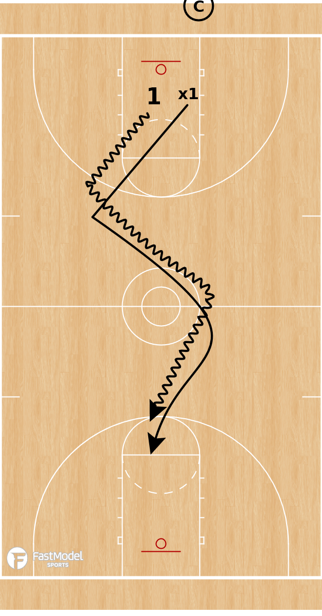 Basketball Play - 1v1 Full Court Defense
