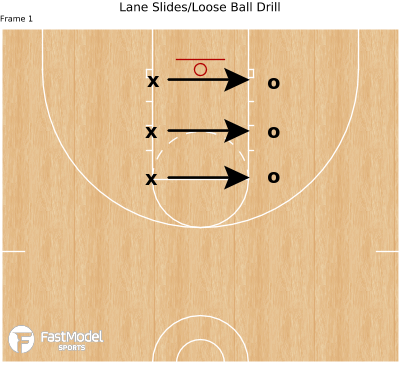 Basketball Play - Lane Slides/Loose Ball Drill