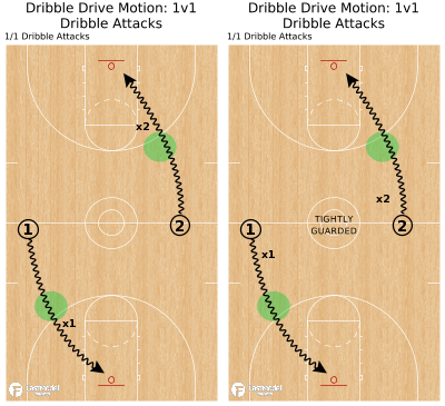 Basketball Play - Dribble Drive Motion: 1v1 Dribble Attacks
