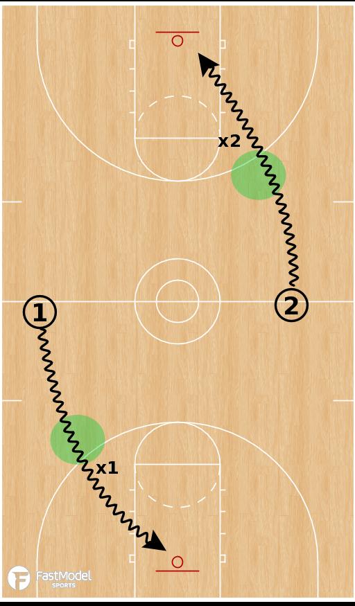 Basketball Play - Dribble Drive Motion: 1v1 Dribble Attacks