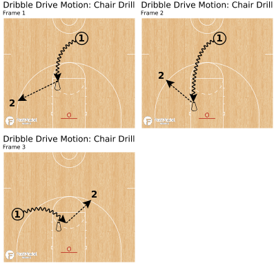 Basketball Play - Dribble Drive Motion: Chair Drill