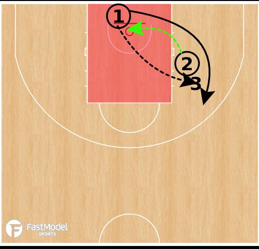 Basketball Play - Floater/Runner Drill