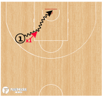 Basketball Play - Advantage Finishing Drill
