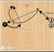 Basketball Play - 1-Hand Pass Follow Pick & Roll
