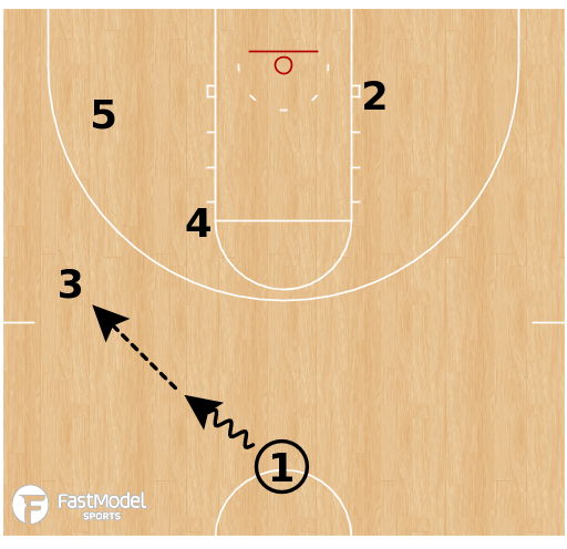 Basketball Play - Michigan State Spartans - Sideline Elevator