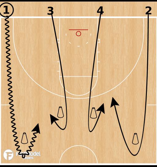 Basketball Play - Trail Blazer 2v2