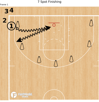 Basketball Play - 7 Spot Finishing