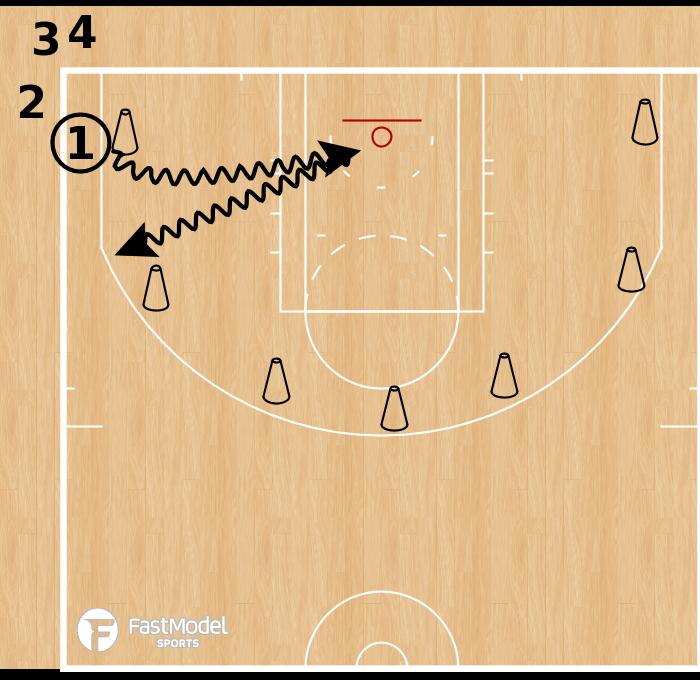 Basketball Play - 7 Spot Finishing