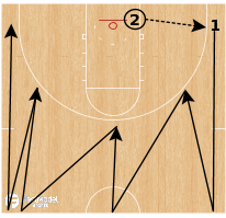 Basketball Play - 10 Makes in 90 Seconds