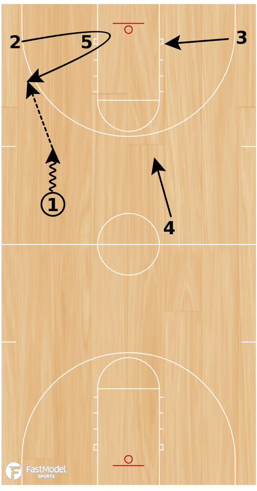 Basketball Play - Open Flare