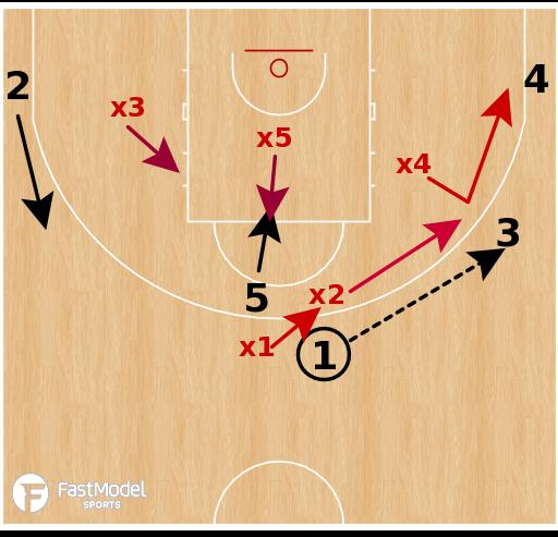 Basketball Play - David Blatt 1-1-3 Zone Defense