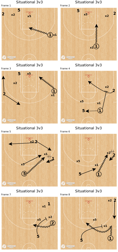 Basketball Play - Situational 3v3