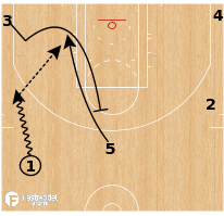 Basketball Play - 5 Stagger Utah