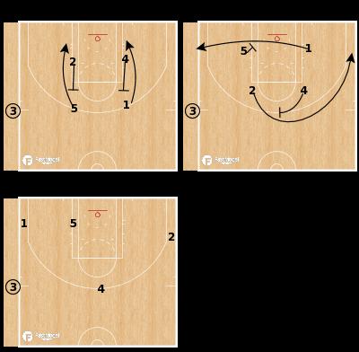 Basketball Play - Box Flow SLOB