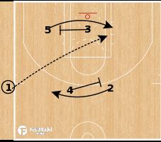 Basketball Play - Boston Celtics - Hammer Throwback SLOB