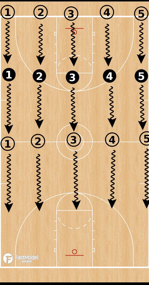 Basketball Play - Full Court Dribble Series