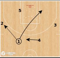 Basketball Play - Weak Double